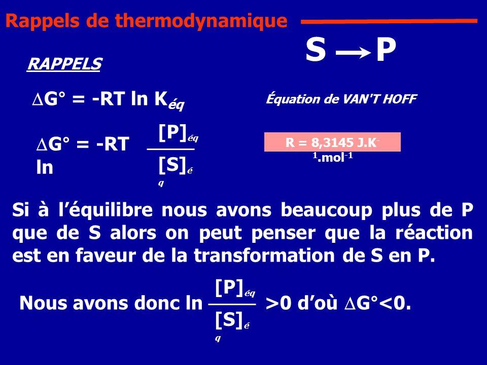 S P Rappels de thermodynamique DG° = -RT ln Kéq [P]éq DG° = -RT ln